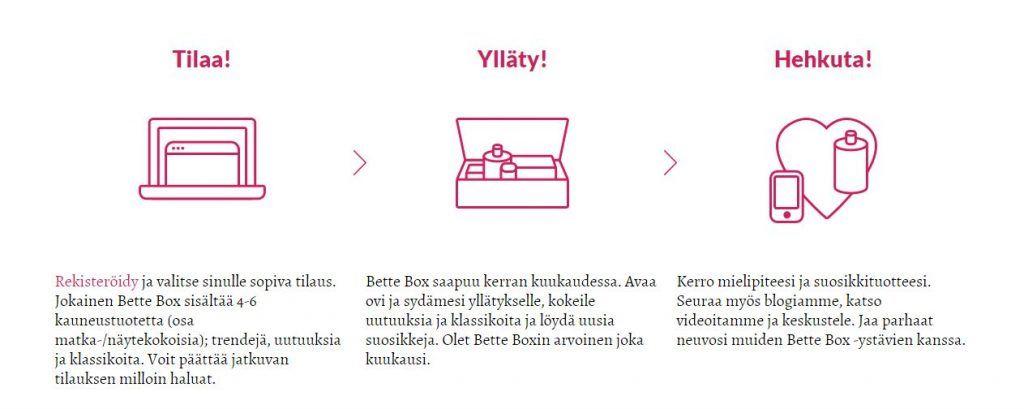bettebox_tilaus